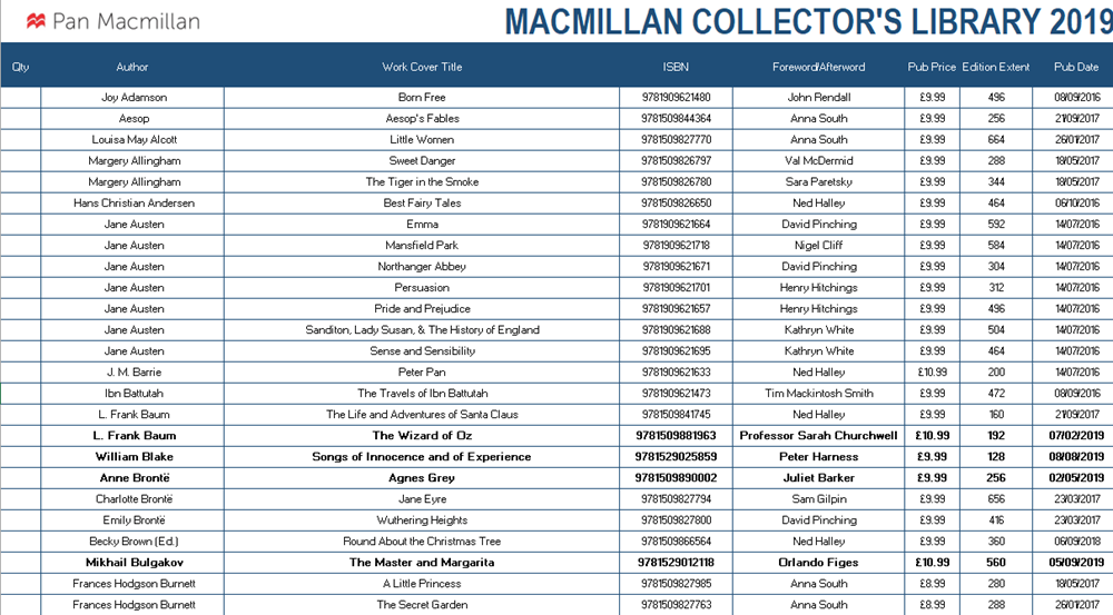 Macmillan Collector's Library 2019